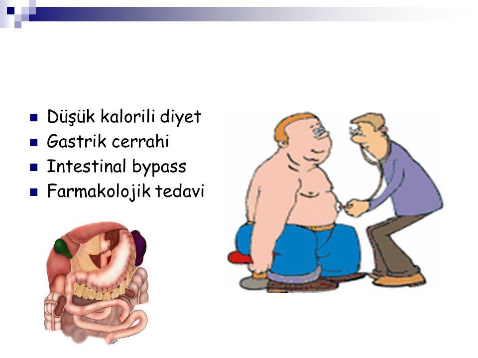 Düşük kalorili diyet Gastrik cerrahi Intestinal bypass Farmakolojik tedavi