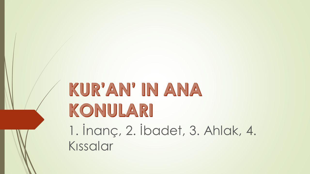 KUR'AN' IN ANA KONULARI