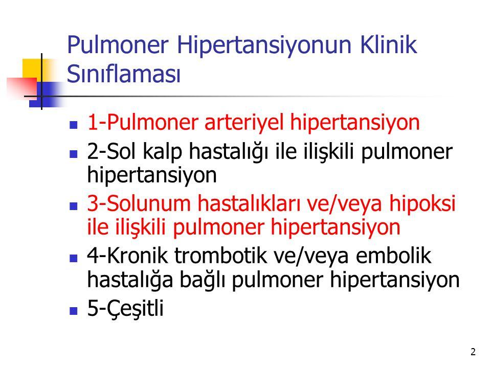 Pulmoner Hipertansiyonun Klinik Sınıflaması
