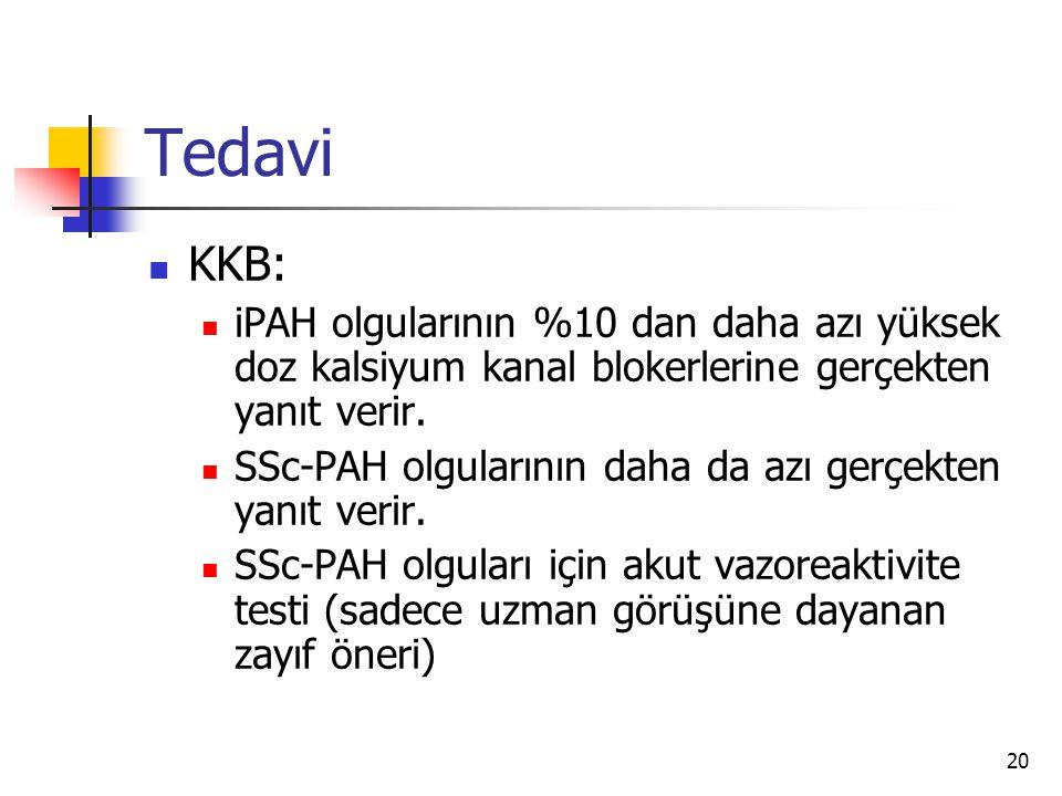 Tedavi KKB: iPAH olgularının %10 dan daha azı yüksek doz kalsiyum kanal blokerlerine gerçekten yanıt verir.