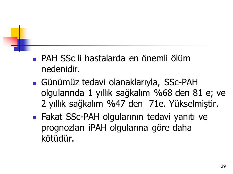 PAH SSc li hastalarda en önemli ölüm nedenidir.