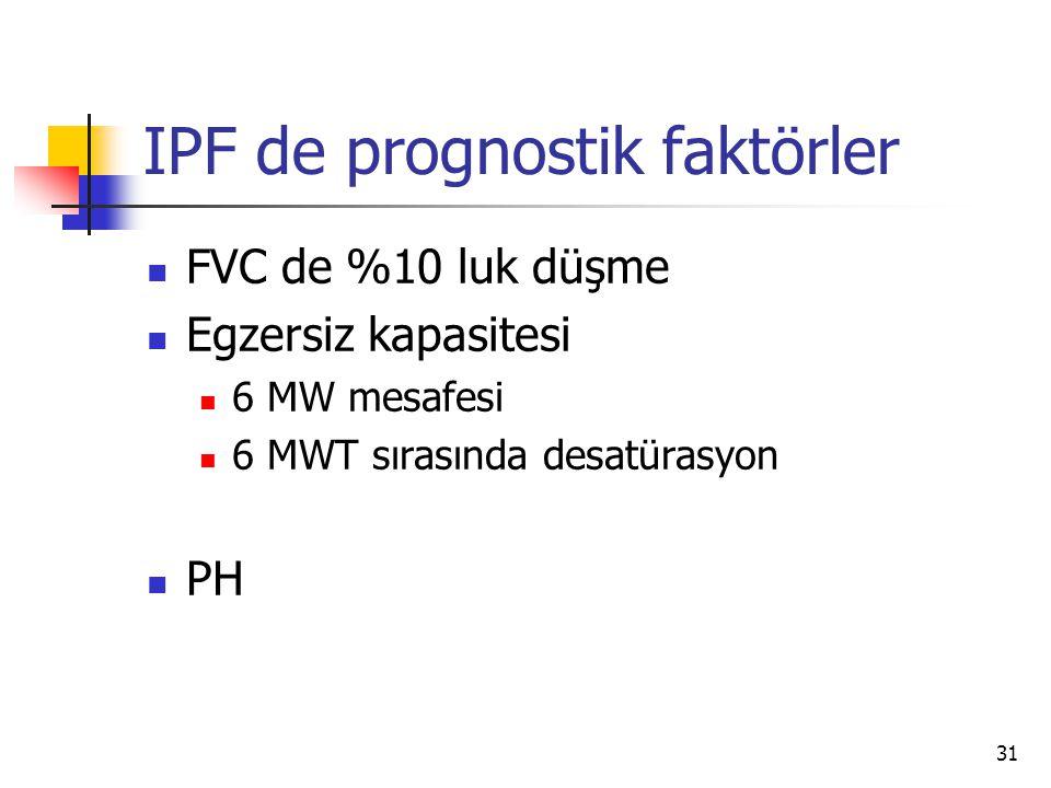 IPF de prognostik faktörler