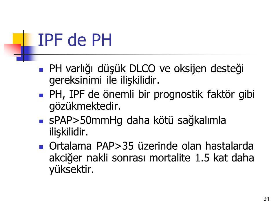 IPF de PH PH varlığı düşük DLCO ve oksijen desteği gereksinimi ile ilişkilidir. PH, IPF de önemli bir prognostik faktör gibi gözükmektedir.