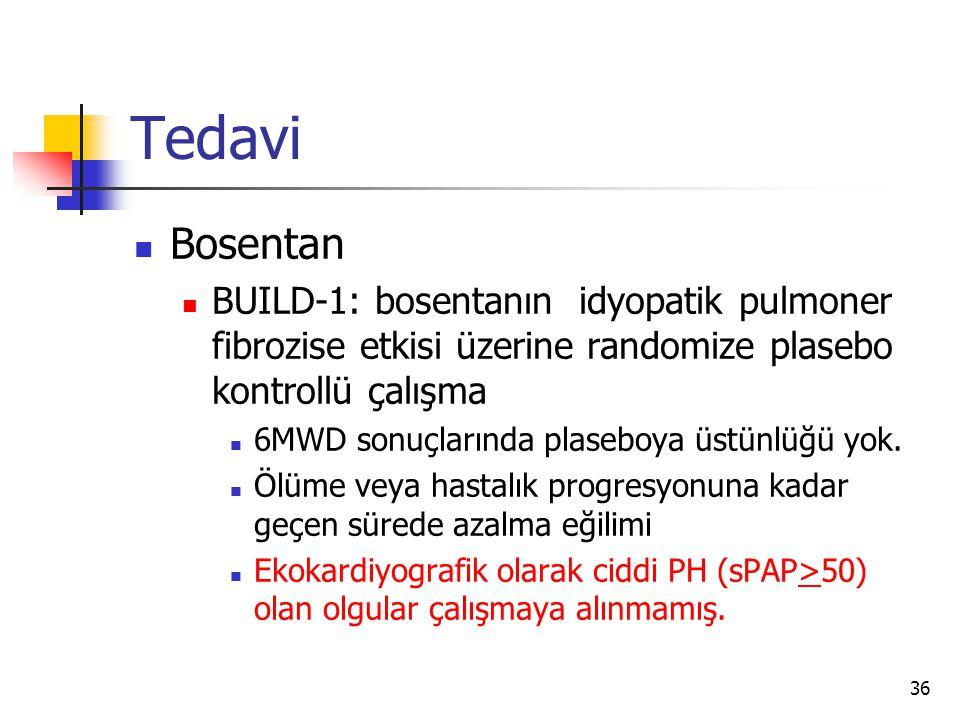 Tedavi Bosentan. BUILD-1: bosentanın idyopatik pulmoner fibrozise etkisi üzerine randomize plasebo kontrollü çalışma.