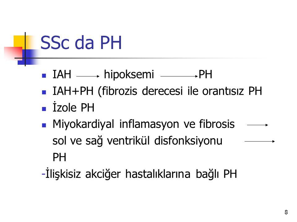 SSc da PH IAH hipoksemi PH IAH+PH (fibrozis derecesi ile orantısız PH