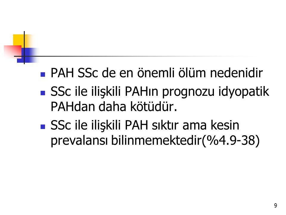 PAH SSc de en önemli ölüm nedenidir
