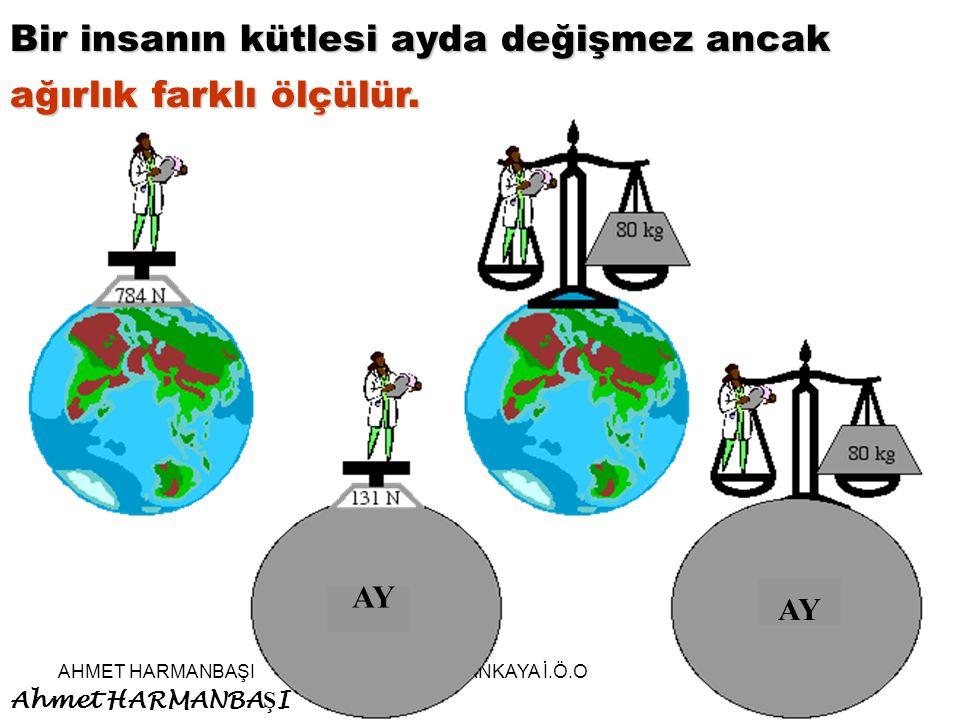 Bir insanın kütlesi ayda değişmez ancak ağırlık farklı ölçülür.