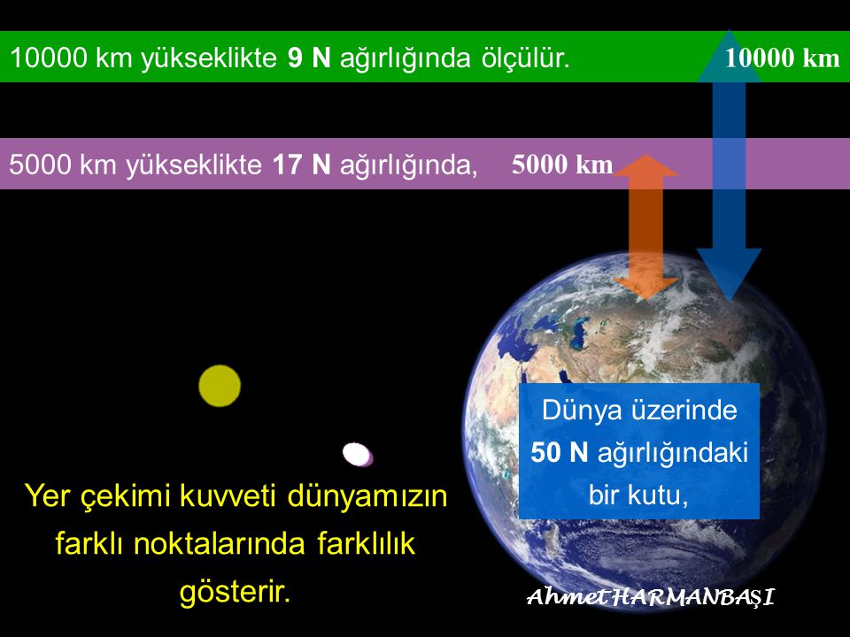 Yer çekimi kuvveti dünyamızın farklı noktalarında farklılık gösterir.