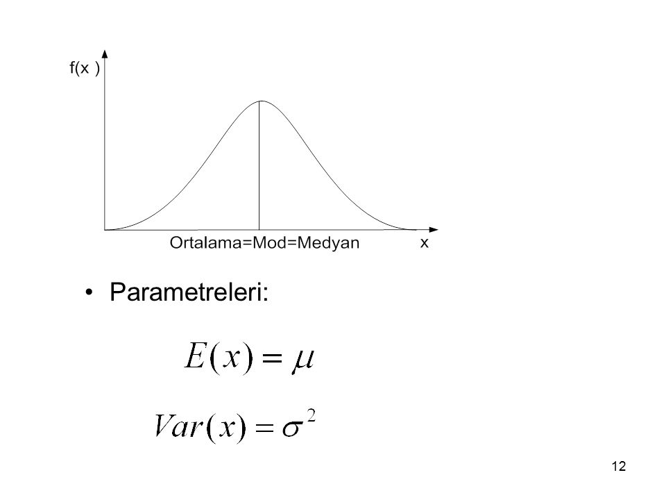 Parametreleri: