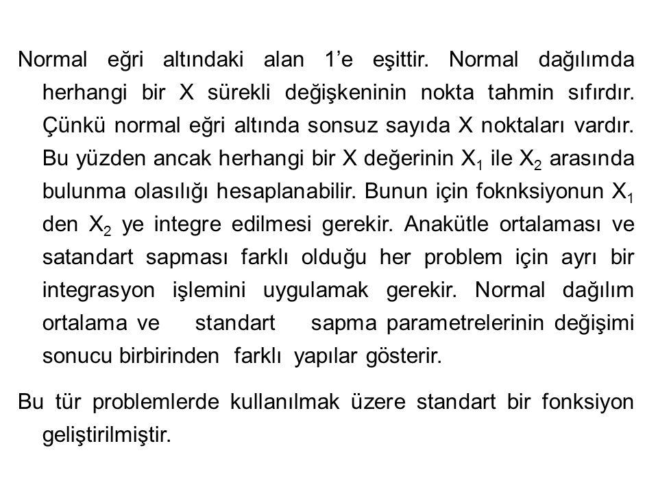 Normal eğri altındaki alan 1'e eşittir