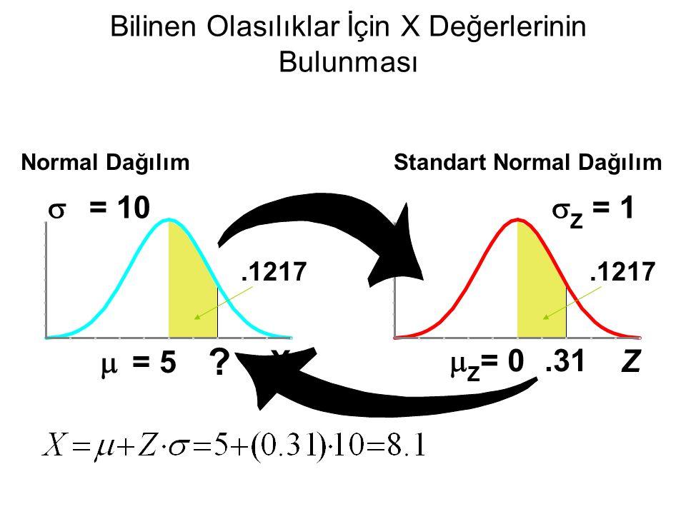 Bilinen Olasılıklar İçin X Değerlerinin Bulunması