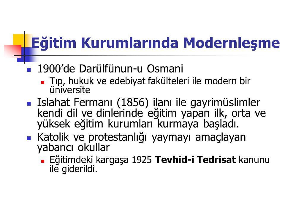 Eğitim Kurumlarında Modernleşme