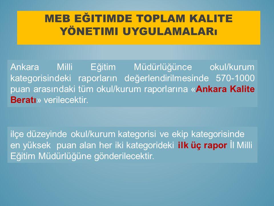 MEB Eğitimde toplam Kalite yönetimi uygulamaları