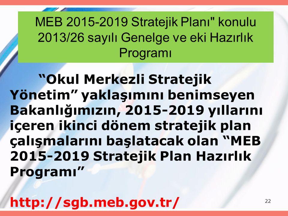 MEB 2015-2019 Stratejik Planı konulu 2013/26 sayılı Genelge ve eki Hazırlık Programı