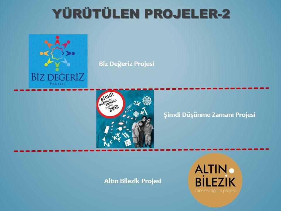 YÜRÜTÜLEN PROJELER-2 Biz Değeriz Projesi Şimdi Düşünme Zamanı Projesi