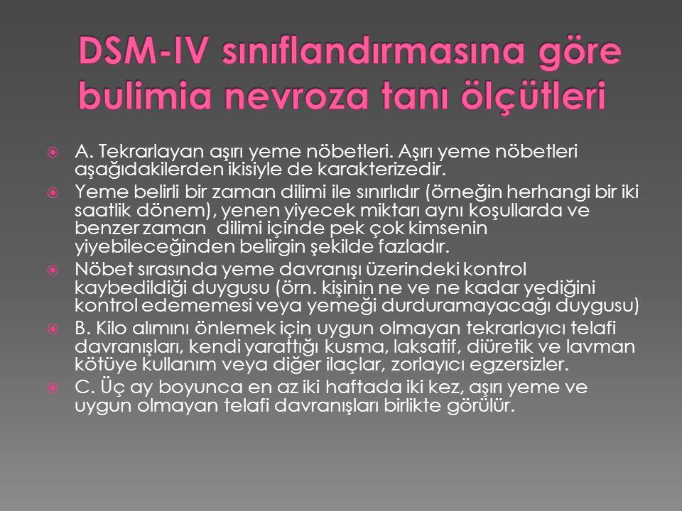 DSM-IV sınıflandırmasına göre bulimia nevroza tanı ölçütleri
