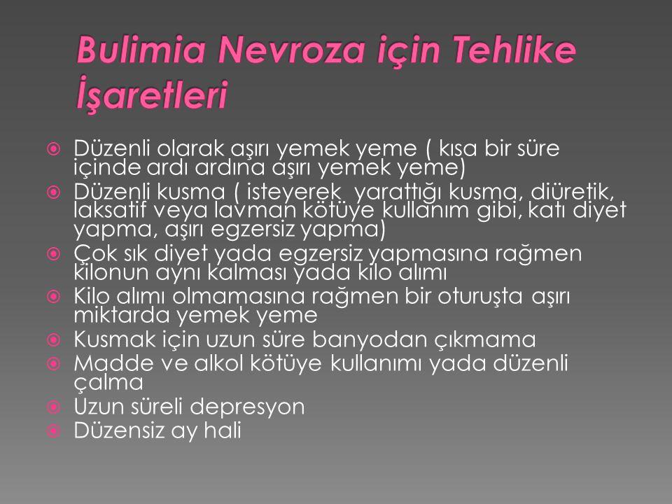 Bulimia Nevroza için Tehlike İşaretleri
