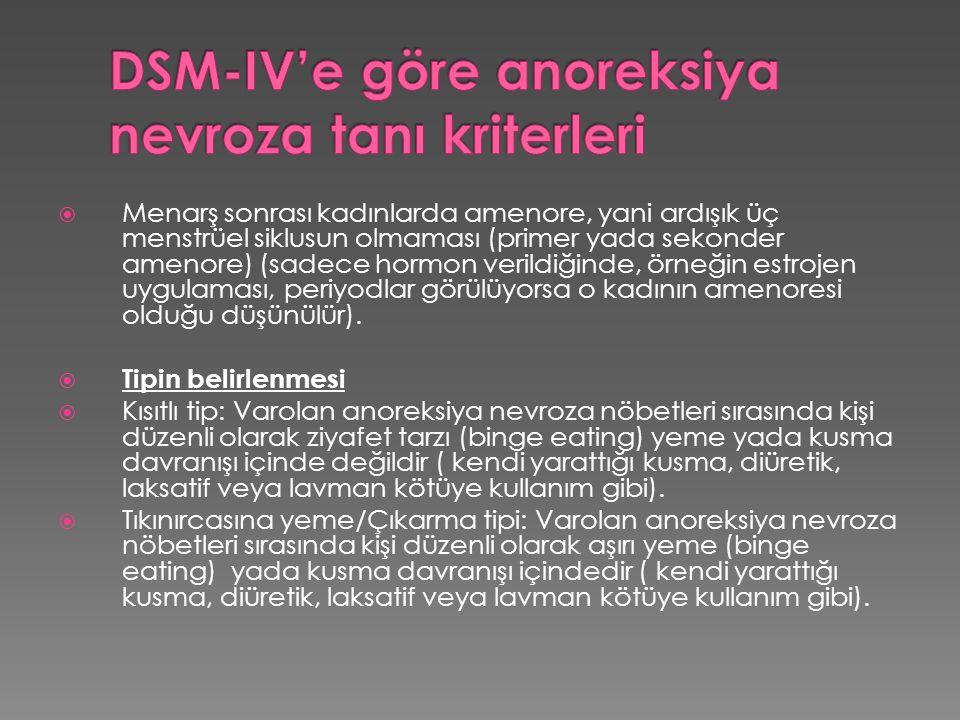 DSM-IV'e göre anoreksiya nevroza tanı kriterleri