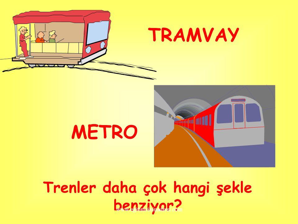 Trenler daha çok hangi şekle benziyor