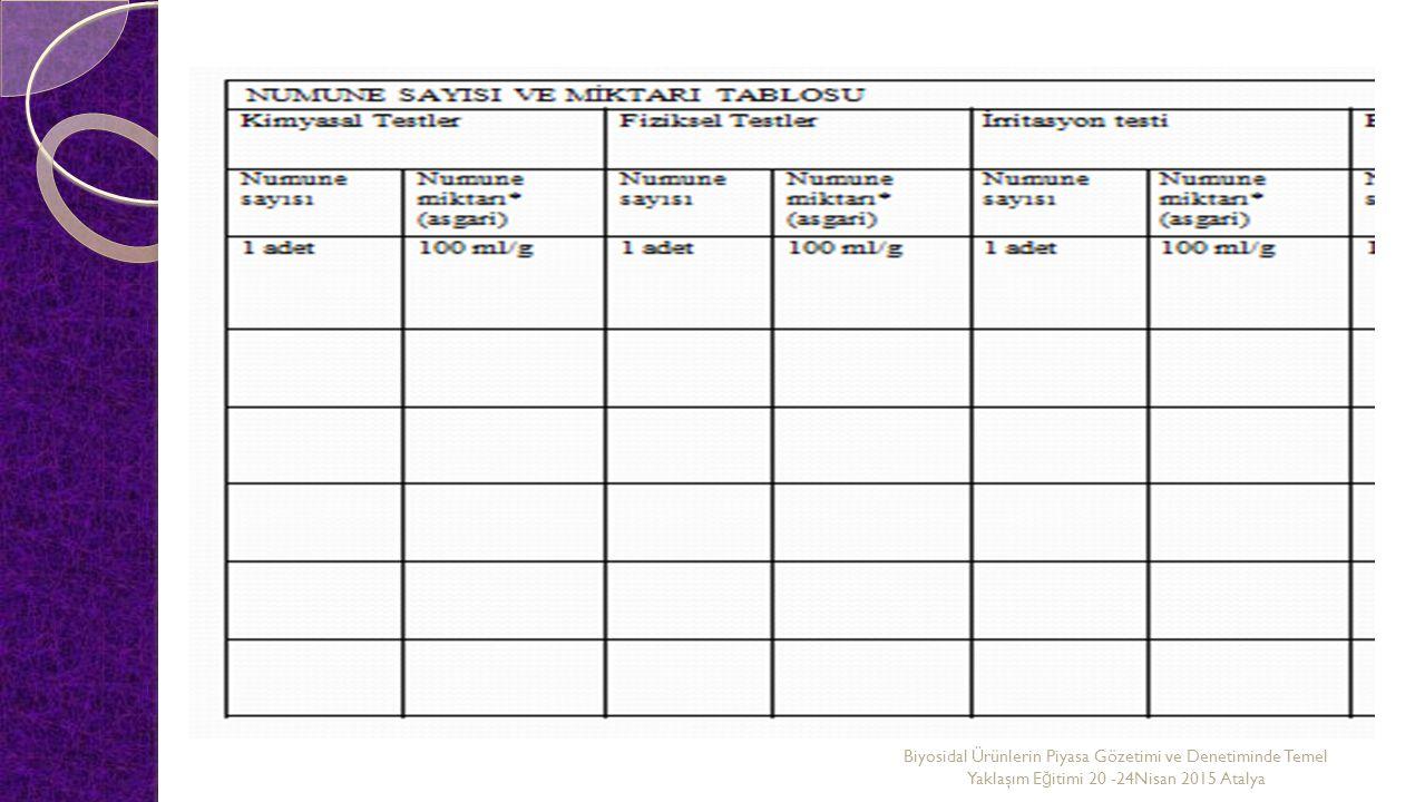 Biyosidal Ürünlerin Piyasa Gözetimi ve Denetiminde Temel Yaklaşım Eğitimi 20 -24Nisan 2015 Atalya