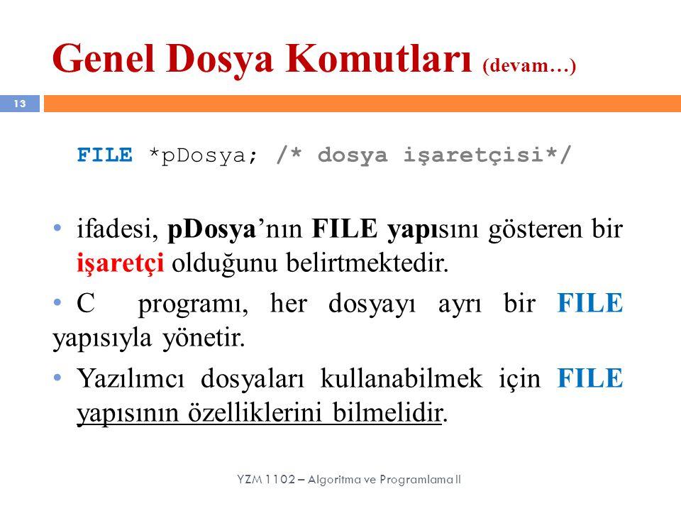 YZM 1102 – Algoritma ve Programlama II