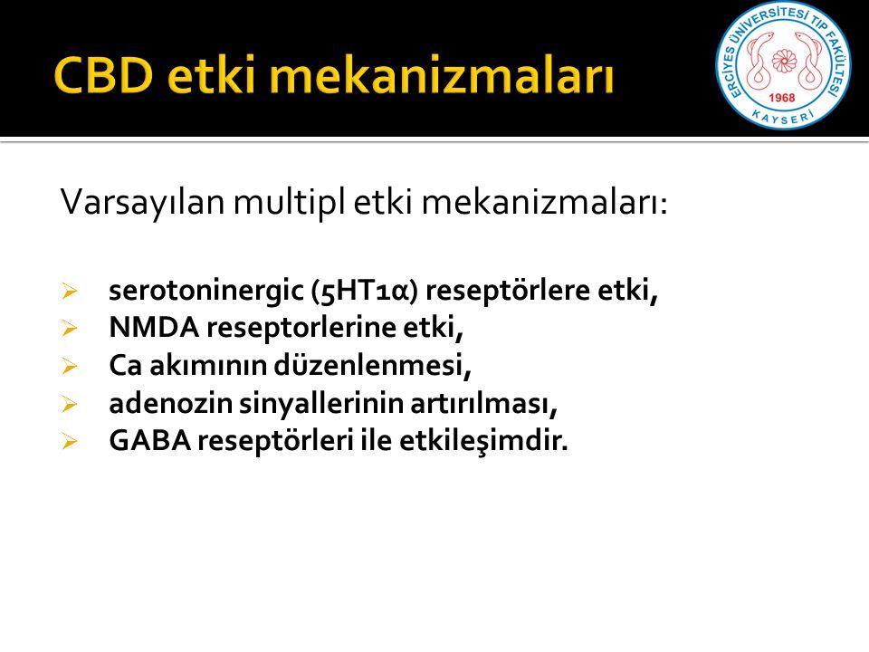CBD etki mekanizmaları