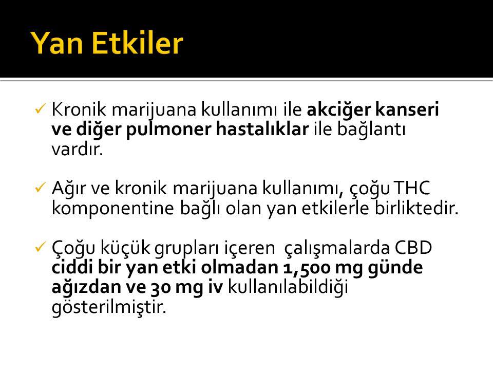 Yan Etkiler Kronik marijuana kullanımı ile akciğer kanseri ve diğer pulmoner hastalıklar ile bağlantı vardır.