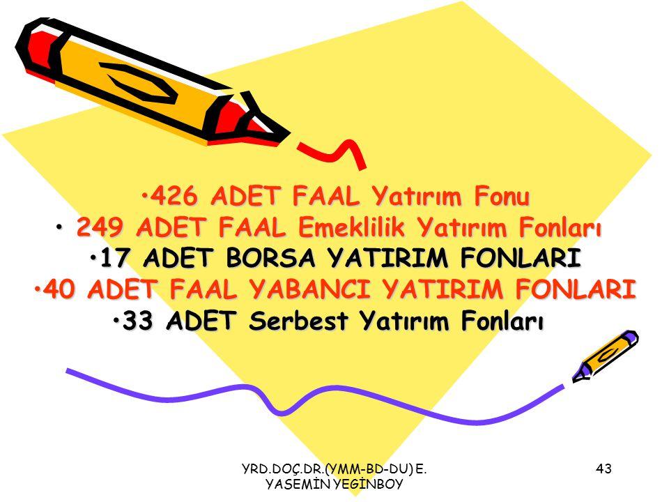 249 ADET FAAL Emeklilik Yatırım Fonları 17 ADET BORSA YATIRIM FONLARI