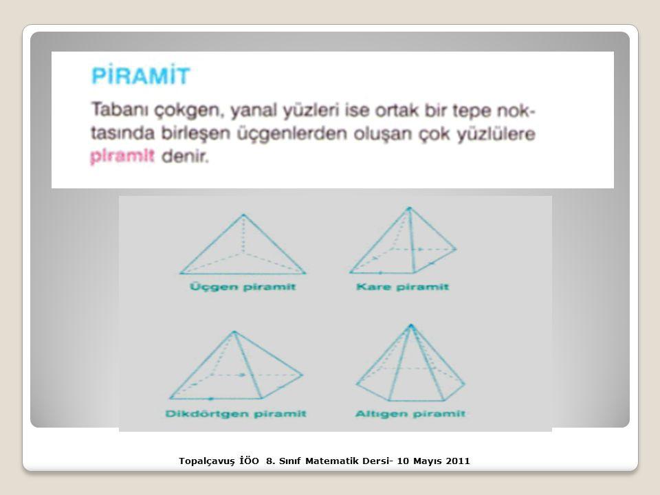 Topalçavuş İÖO 8. Sınıf Matematik Dersi- 10 Mayıs 2011