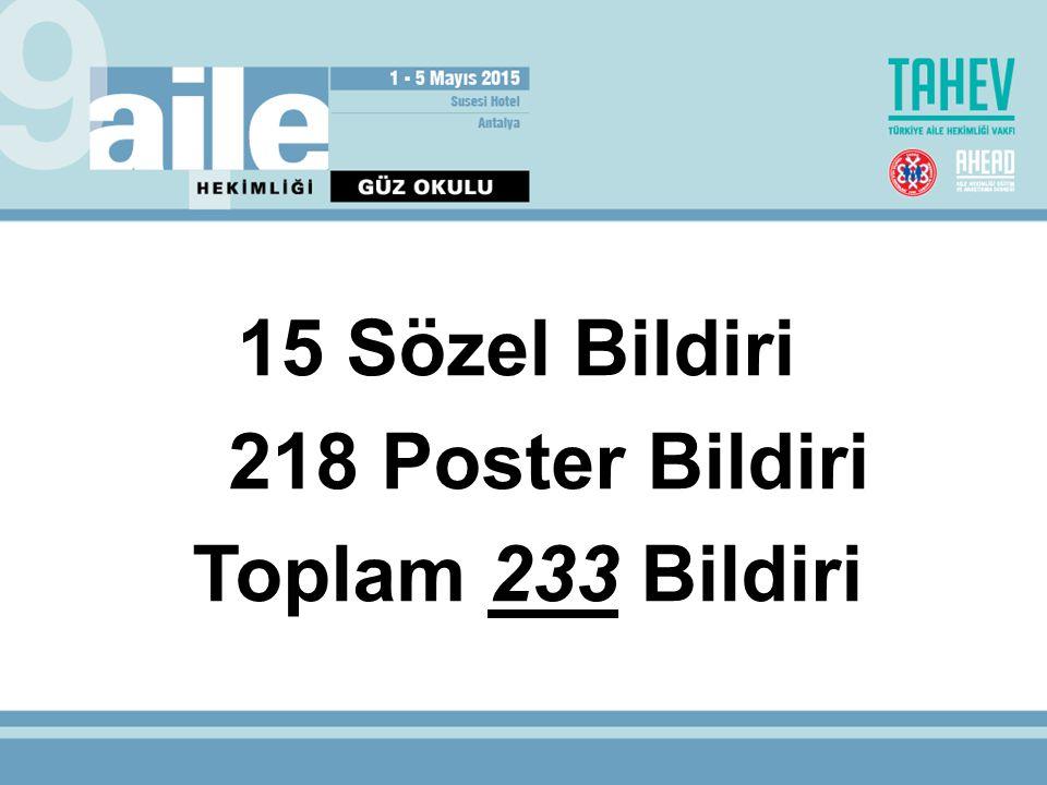 15 Sözel Bildiri 218 Poster Bildiri Toplam 233 Bildiri