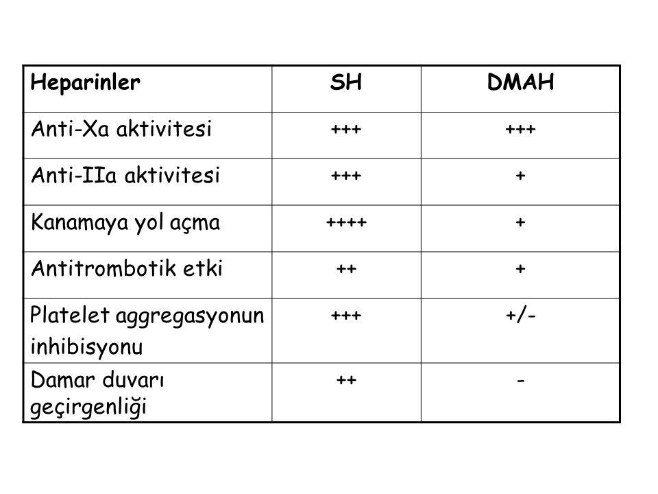 Heparinler SH. DMAH. Anti-Xa aktivitesi. +++ Anti-IIa aktivitesi. + Kanamaya yol açma. ++++ Antitrombotik etki.