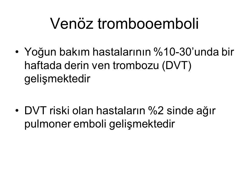 Venöz trombooemboli Yoğun bakım hastalarının %10-30'unda bir haftada derin ven trombozu (DVT) gelişmektedir.