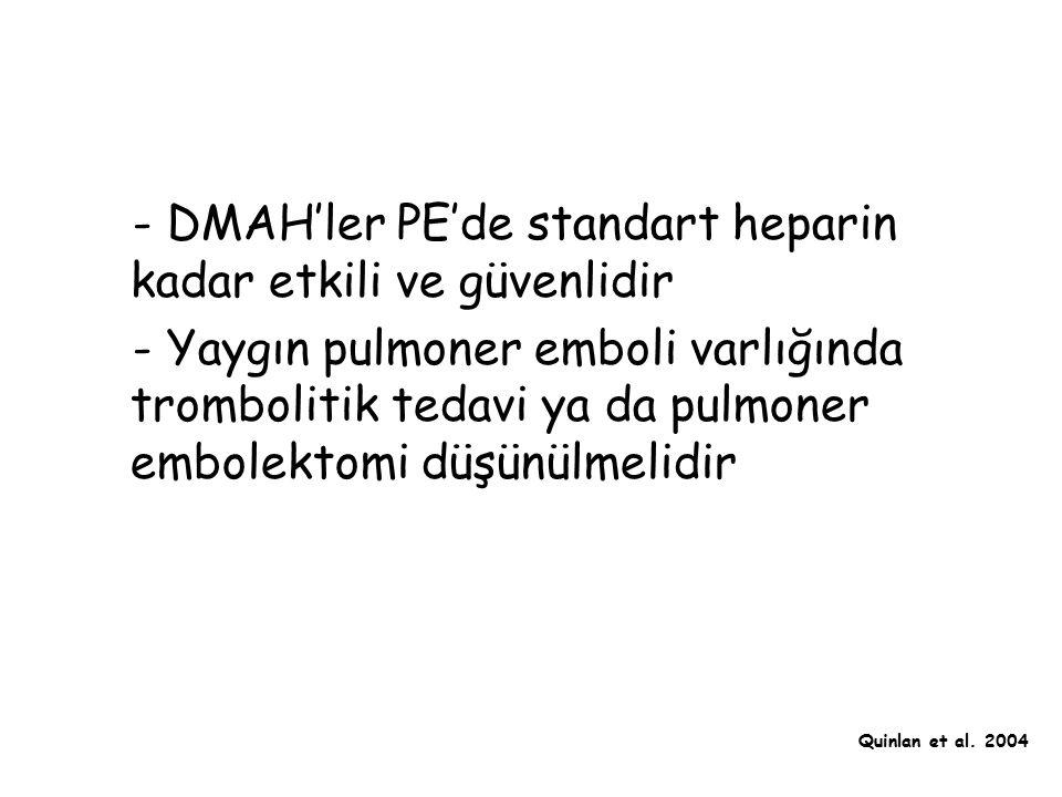 - DMAH'ler PE'de standart heparin kadar etkili ve güvenlidir