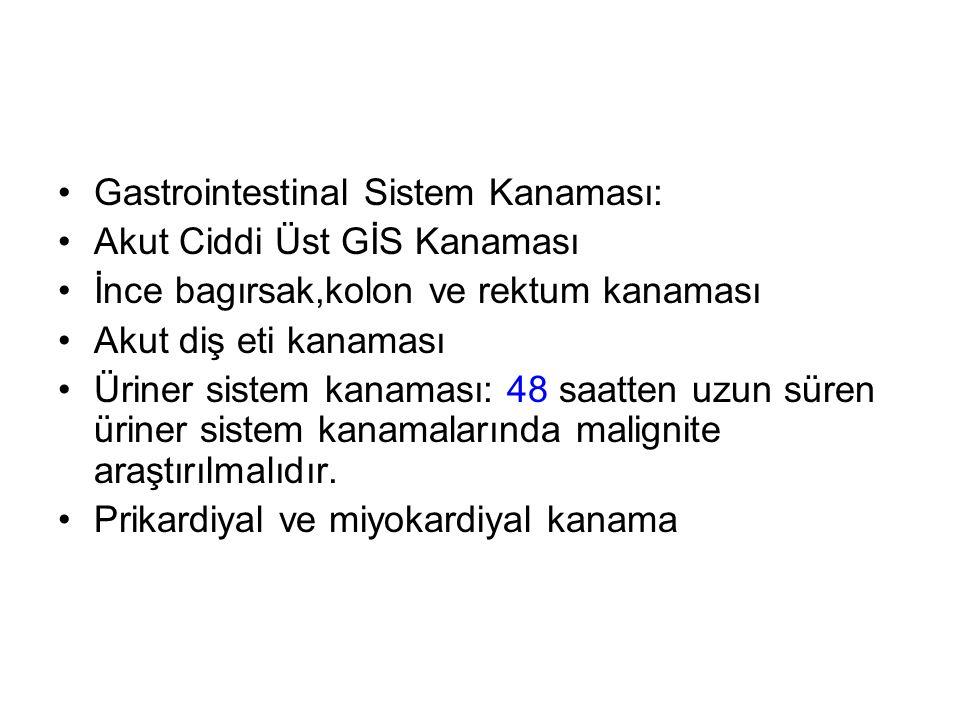 Gastrointestinal Sistem Kanaması: