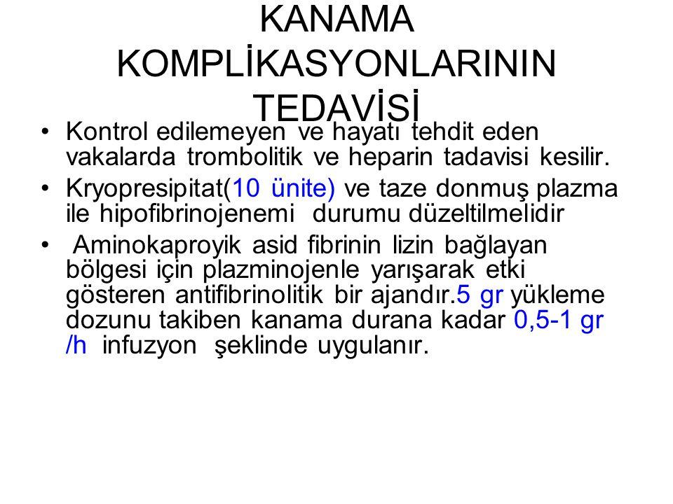 KANAMA KOMPLİKASYONLARININ TEDAVİSİ