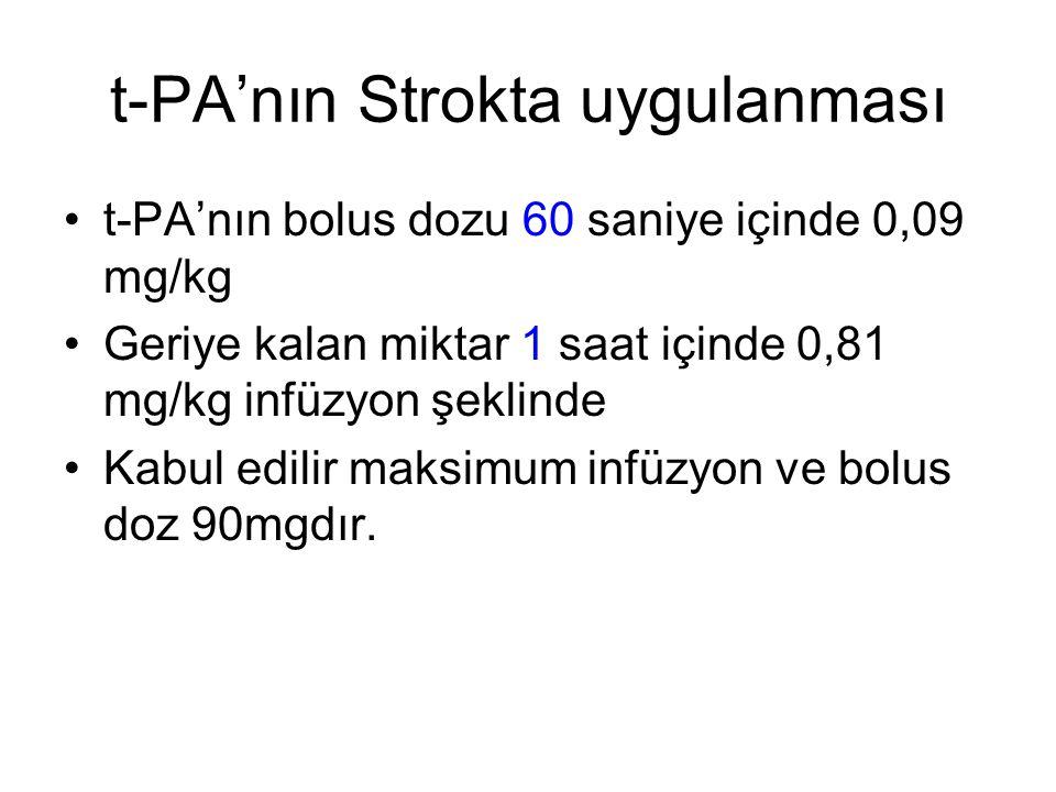t-PA'nın Strokta uygulanması