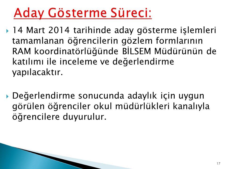 Aday Gösterme Süreci: