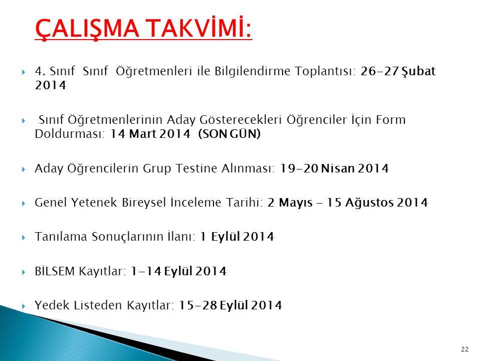 ÇALIŞMA TAKVİMİ: 4. Sınıf Sınıf Öğretmenleri ile Bilgilendirme Toplantısı: 26-27 Şubat 2014.
