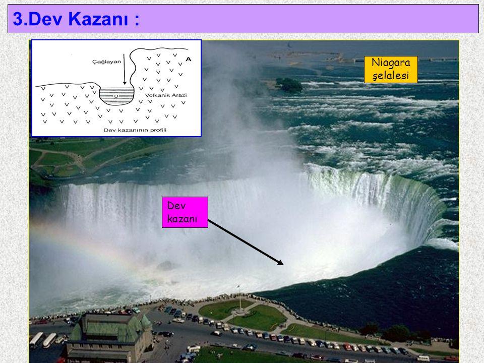 3.Dev Kazanı : Niagara şelalesi Dev kazanı