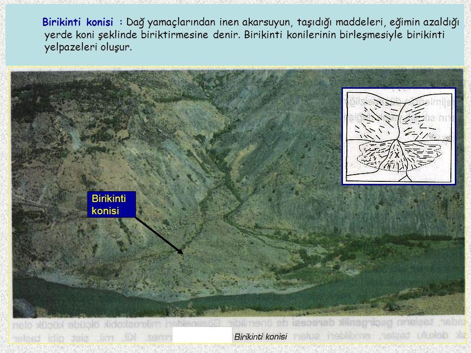 Birikinti konisi : Dağ yamaçlarından inen akarsuyun, taşıdığı maddeleri, eğimin azaldığı