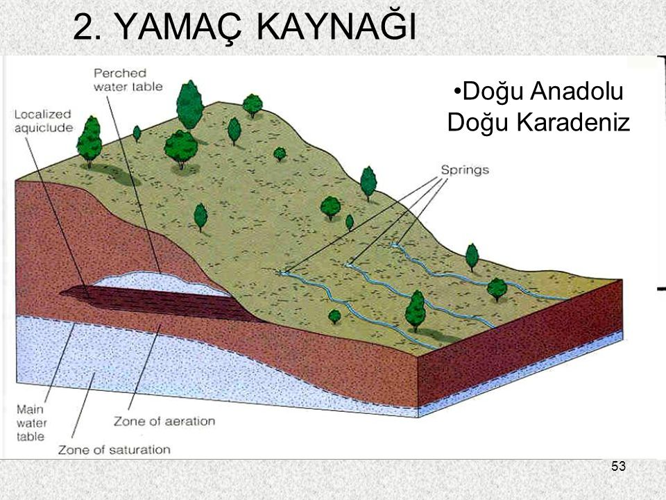 Doğu Anadolu Doğu Karadeniz