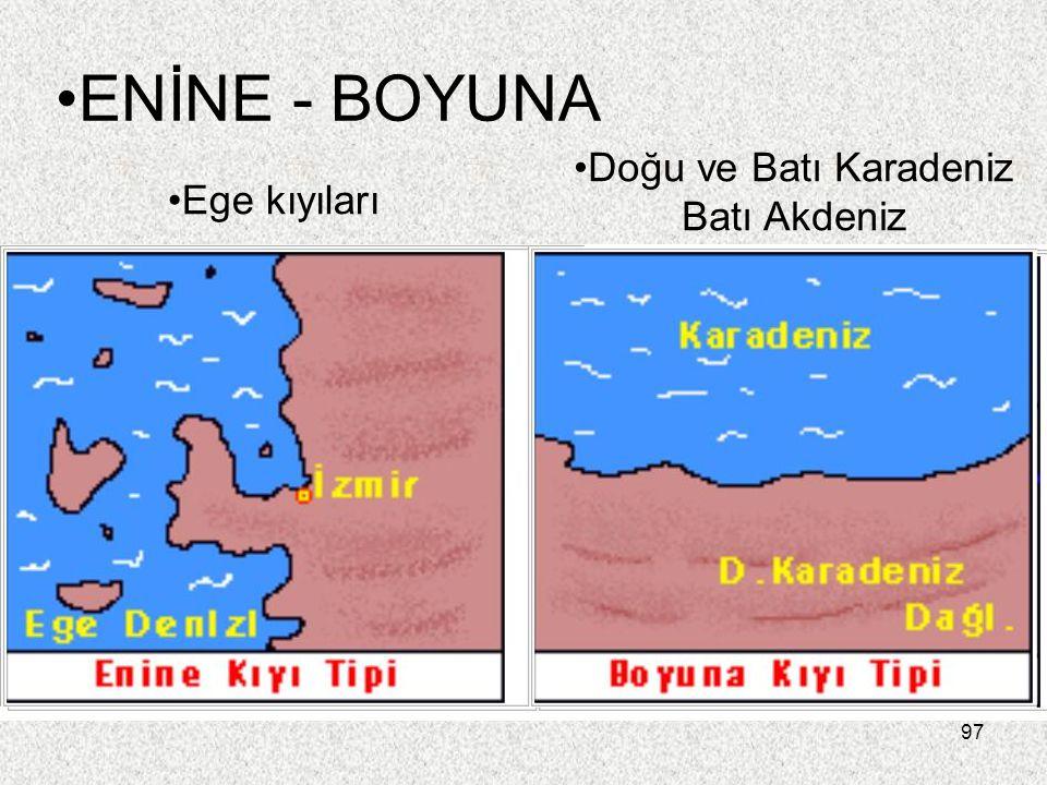 Doğu ve Batı Karadeniz Batı Akdeniz