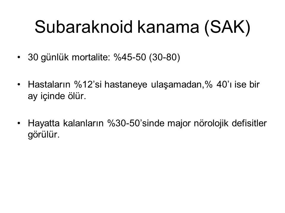 Subaraknoid kanama (SAK)