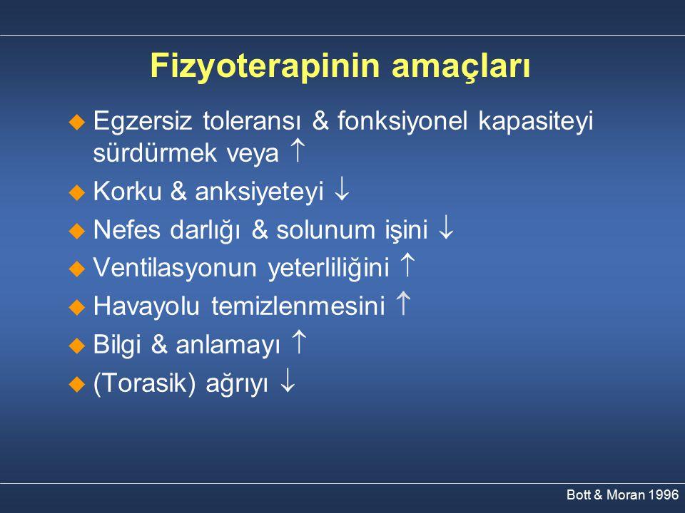 Fizyoterapinin amaçları