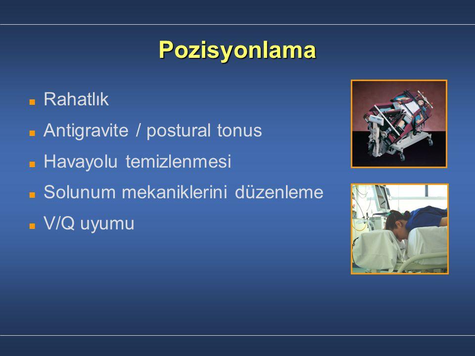 Pozisyonlama Rahatlık Antigravite / postural tonus