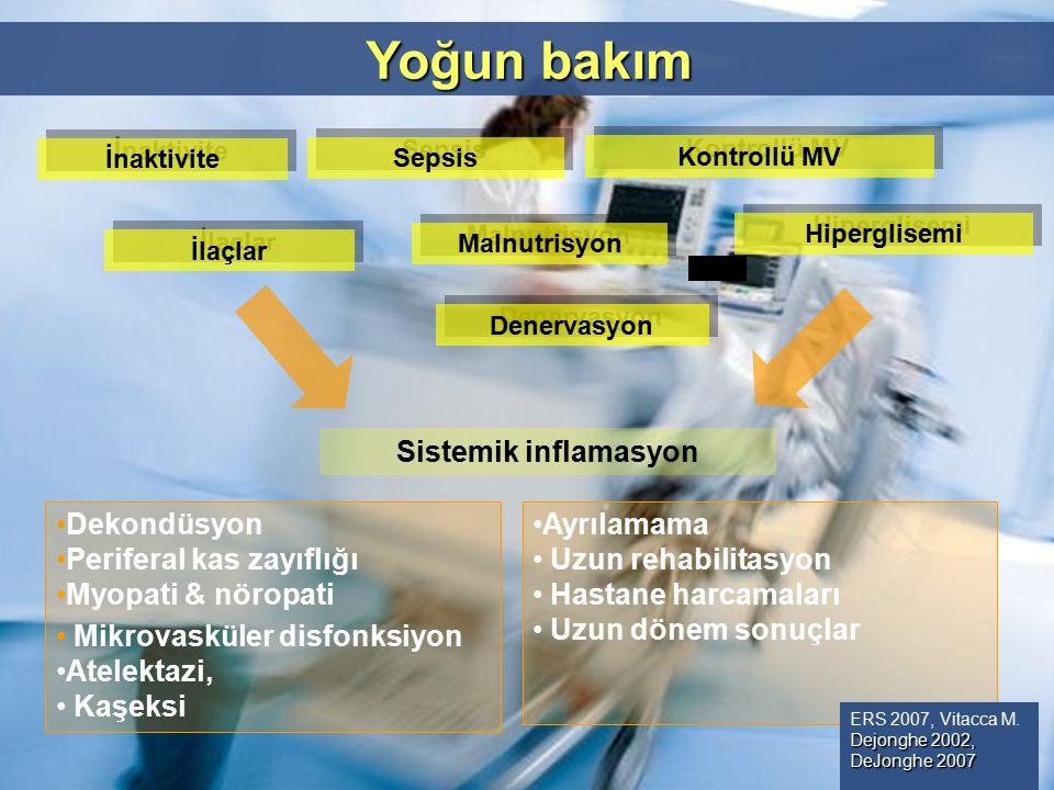Yoğun bakım Sistemik inflamasyon Dekondüsyon Periferal kas zayıflığı