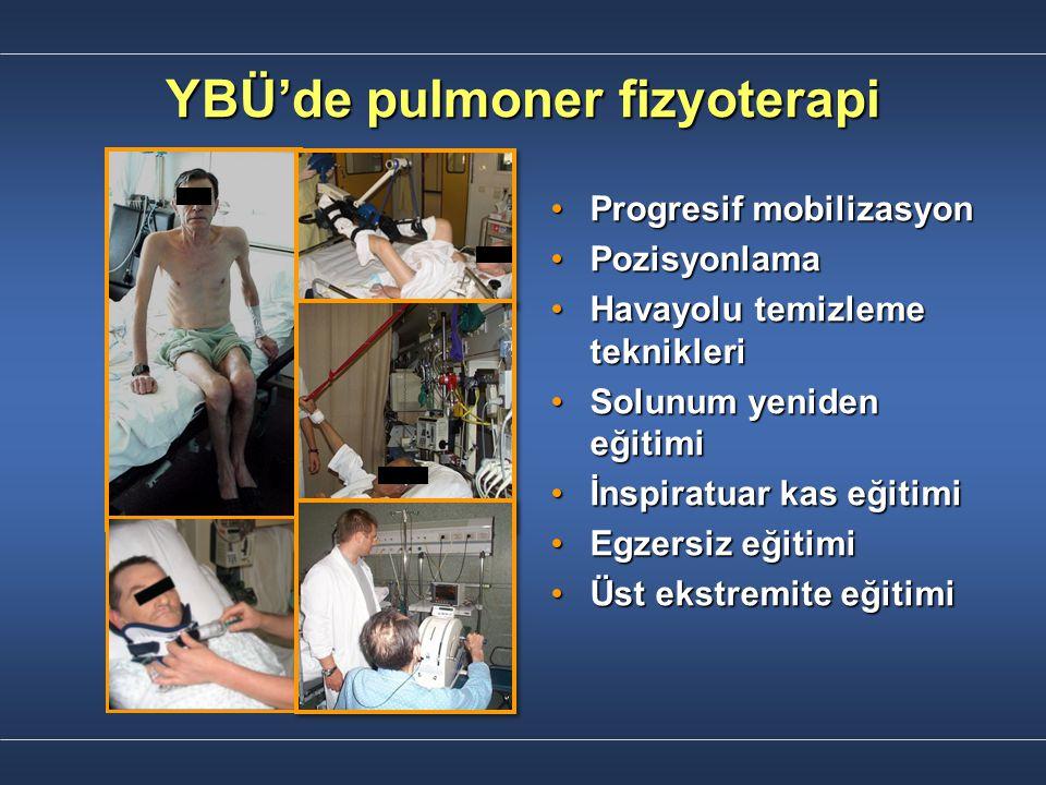 YBÜ'de pulmoner fizyoterapi