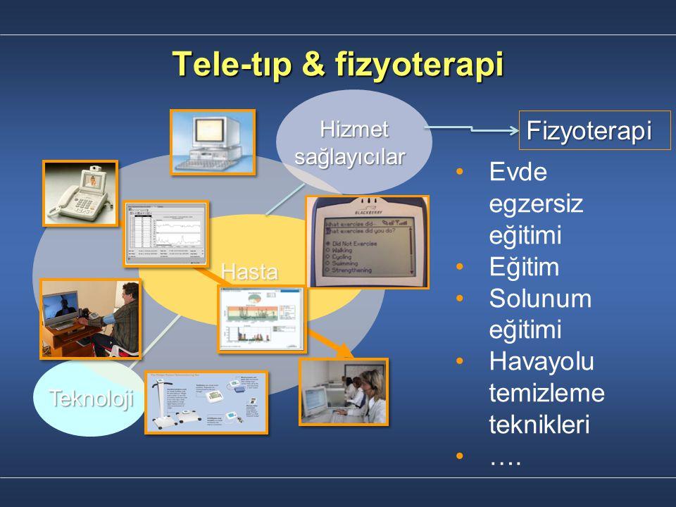 Tele-tıp & fizyoterapi