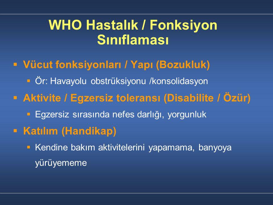 WHO Hastalık / Fonksiyon Sınıflaması
