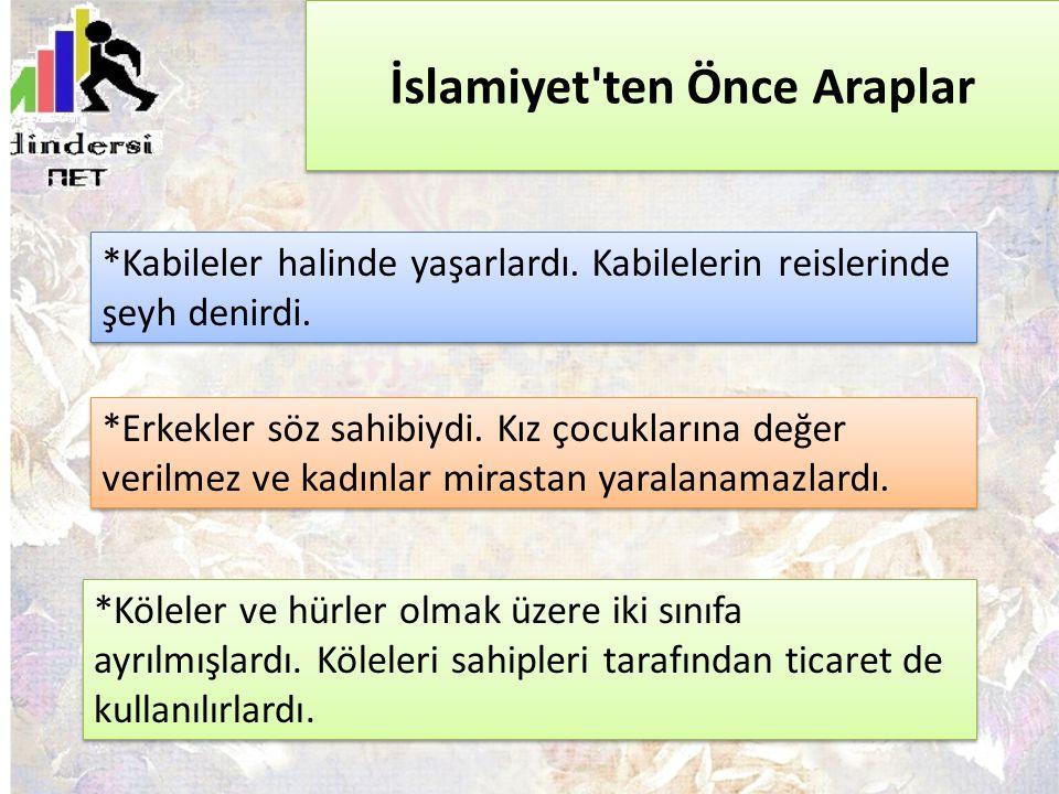 İslamiyet ten Önce Araplar